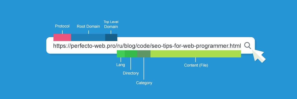 Make sure to use SEO URL